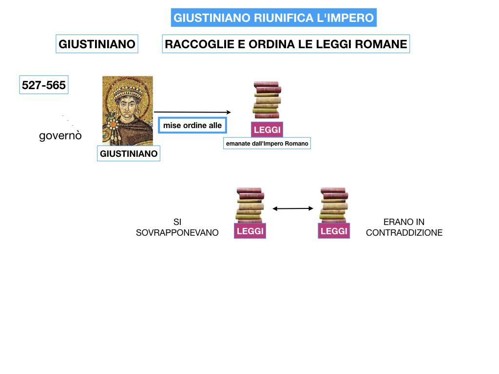 STORIA_IMPERO_ROMANO_D'ORIENTE_SIMULAZIONE.063