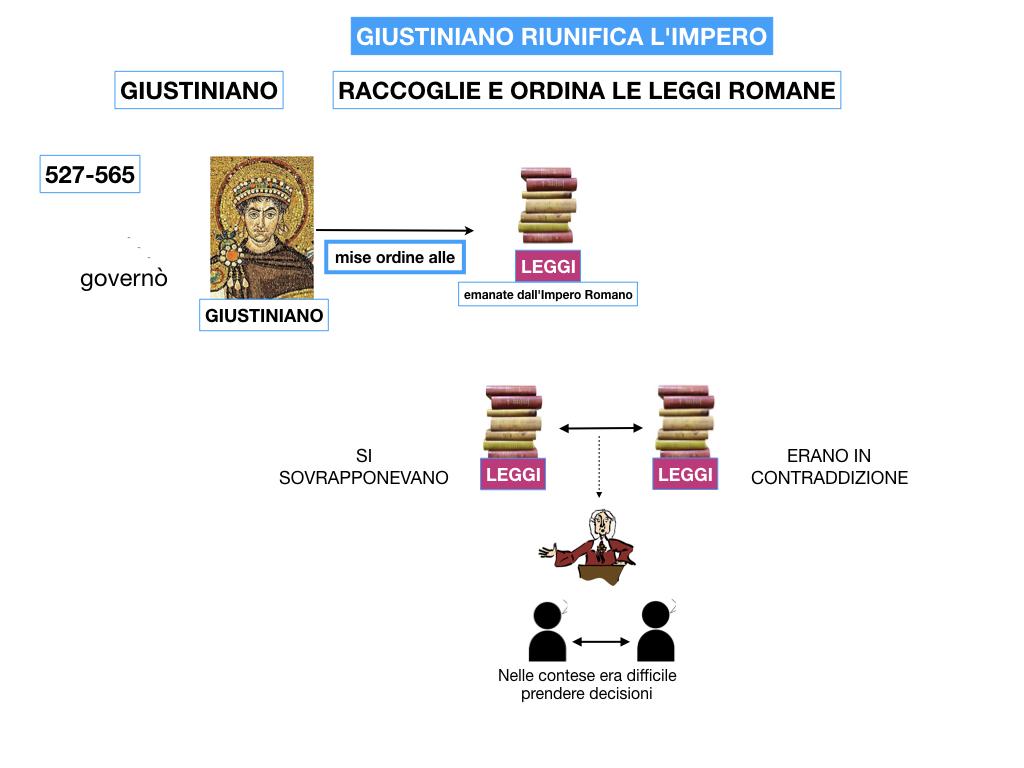 STORIA_IMPERO_ROMANO_D'ORIENTE_SIMULAZIONE.064