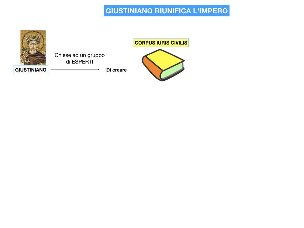 STORIA_IMPERO_ROMANO_D'ORIENTE_SIMULAZIONE.067