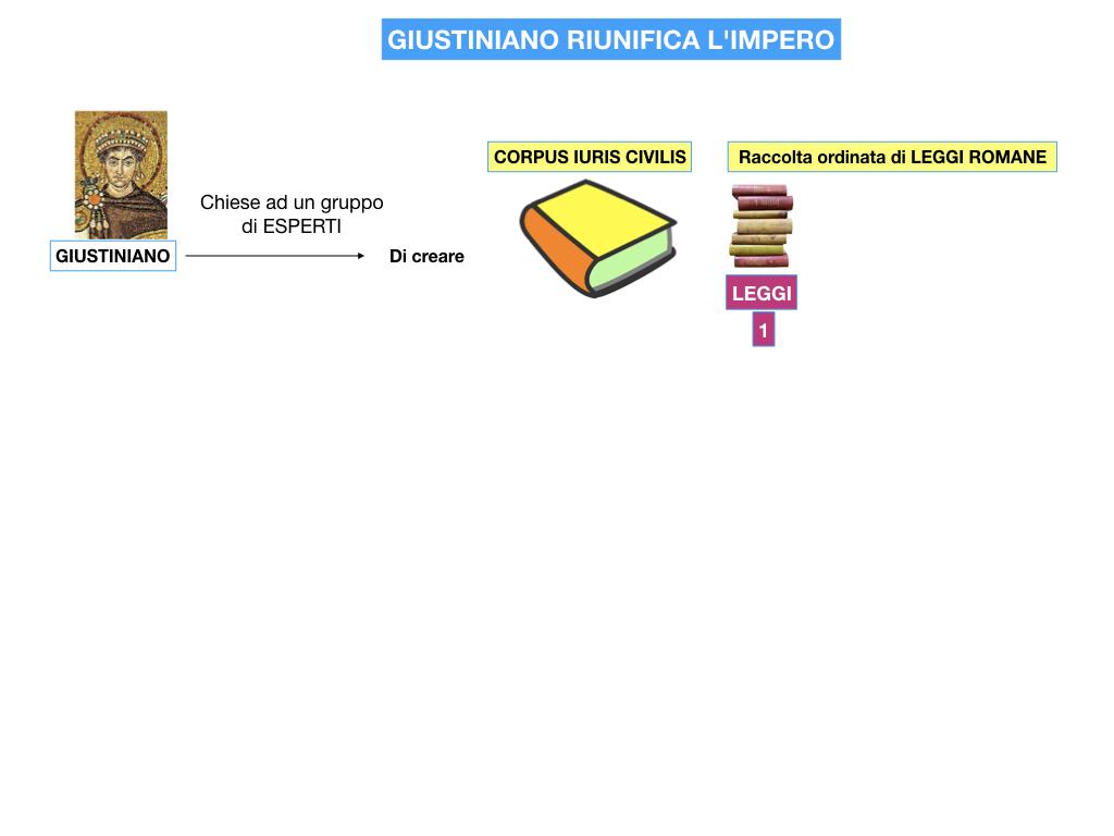 STORIA_IMPERO_ROMANO_D'ORIENTE_SIMULAZIONE.068