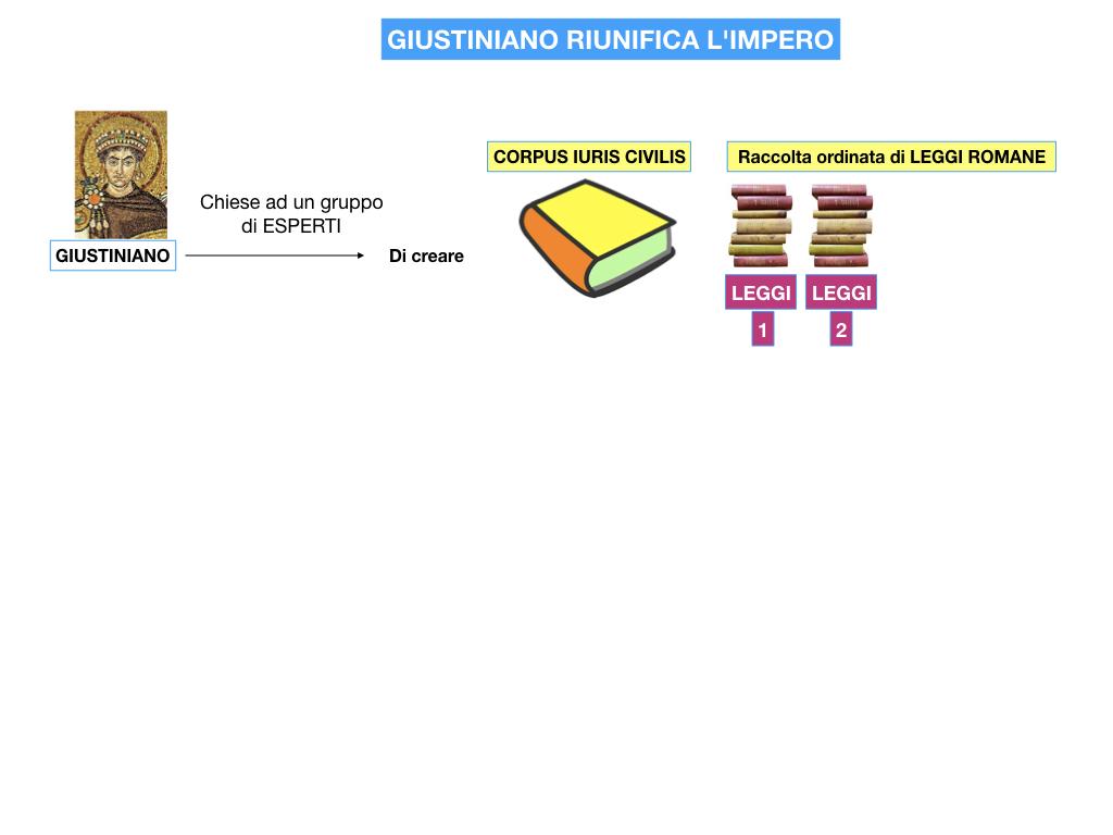 STORIA_IMPERO_ROMANO_D'ORIENTE_SIMULAZIONE.069