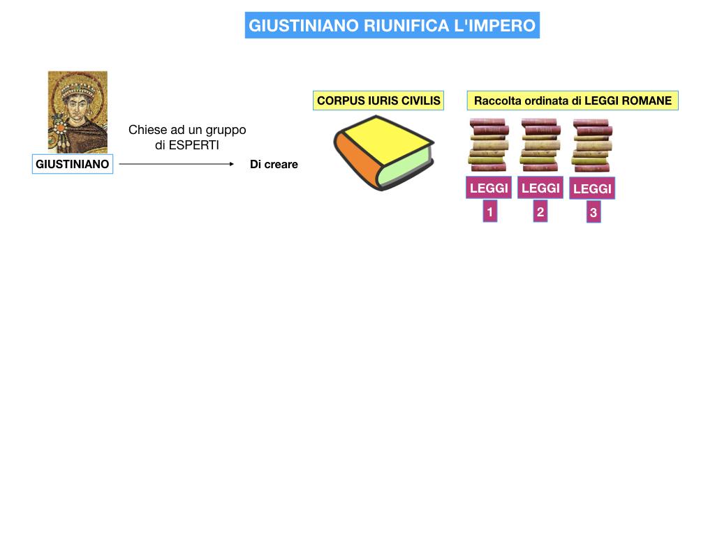 STORIA_IMPERO_ROMANO_D'ORIENTE_SIMULAZIONE.070