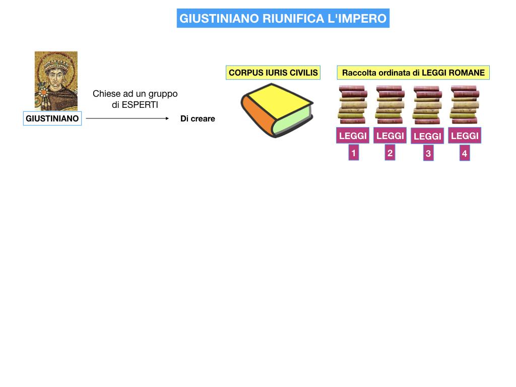 STORIA_IMPERO_ROMANO_D'ORIENTE_SIMULAZIONE.071
