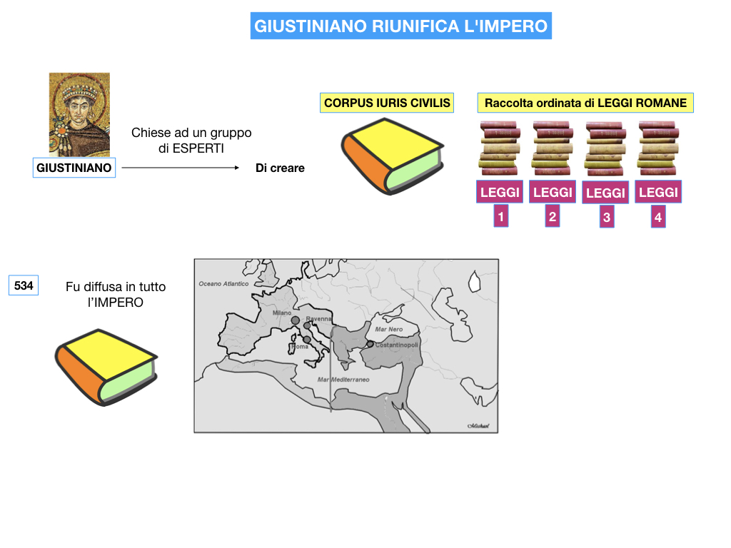 STORIA_IMPERO_ROMANO_D'ORIENTE_SIMULAZIONE.073