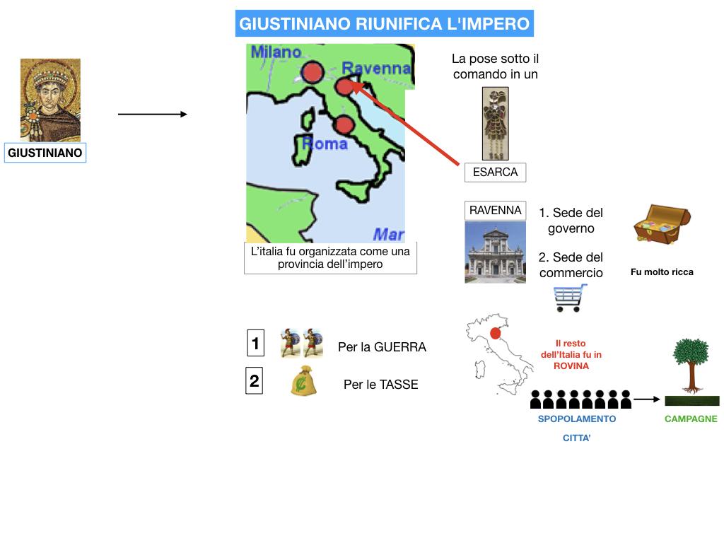 STORIA_IMPERO_ROMANO_D'ORIENTE_SIMULAZIONE.104