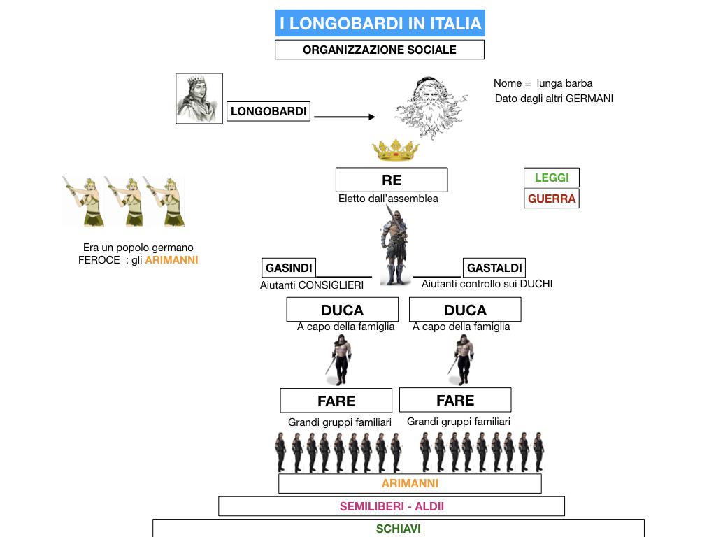 STORIA_IMPERO_ROMANO_D'ORIENTE_SIMULAZIONE.127