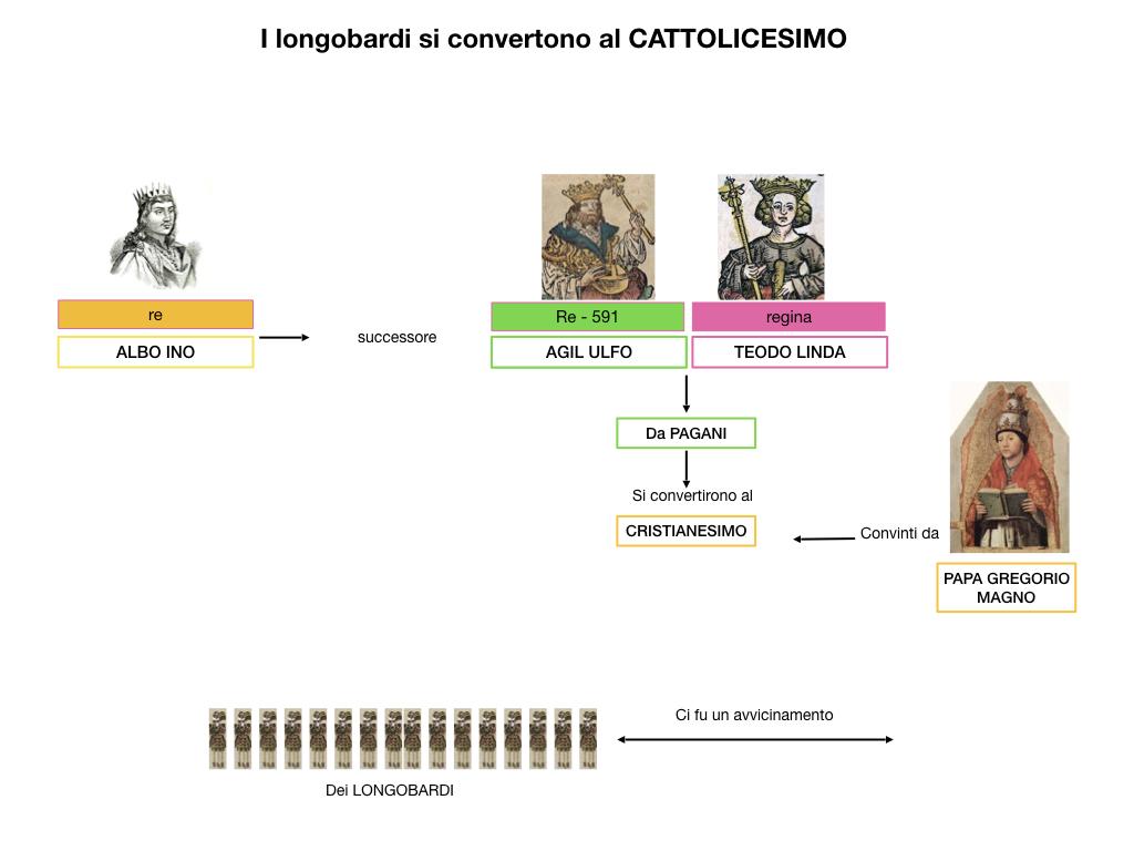 STORIA_IMPERO_ROMANO_D'ORIENTE_SIMULAZIONE.144