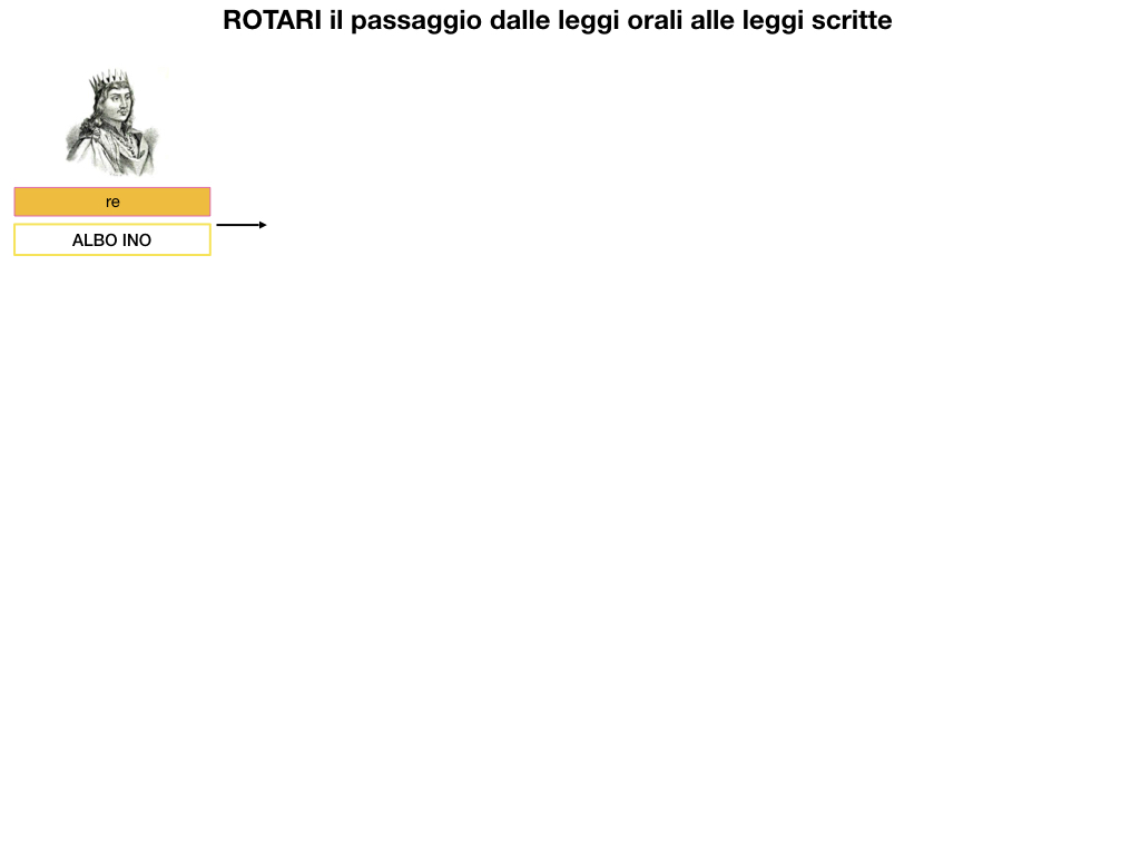 STORIA_IMPERO_ROMANO_D'ORIENTE_SIMULAZIONE.156