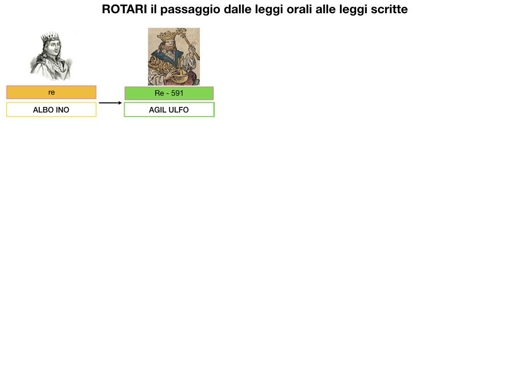 STORIA_IMPERO_ROMANO_D'ORIENTE_SIMULAZIONE.157