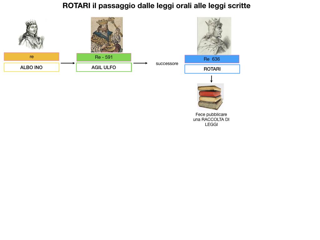 STORIA_IMPERO_ROMANO_D'ORIENTE_SIMULAZIONE.159