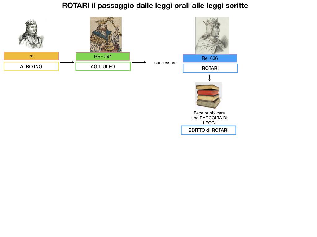STORIA_IMPERO_ROMANO_D'ORIENTE_SIMULAZIONE.160