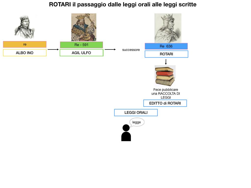 STORIA_IMPERO_ROMANO_D'ORIENTE_SIMULAZIONE.161