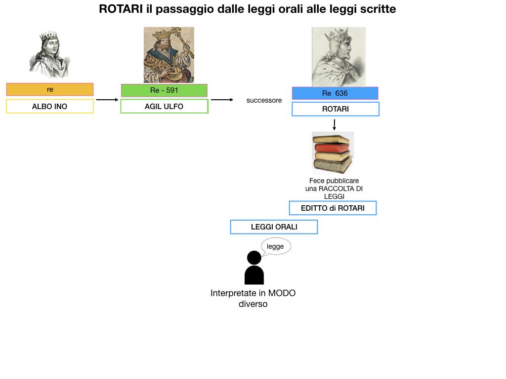 STORIA_IMPERO_ROMANO_D'ORIENTE_SIMULAZIONE.162