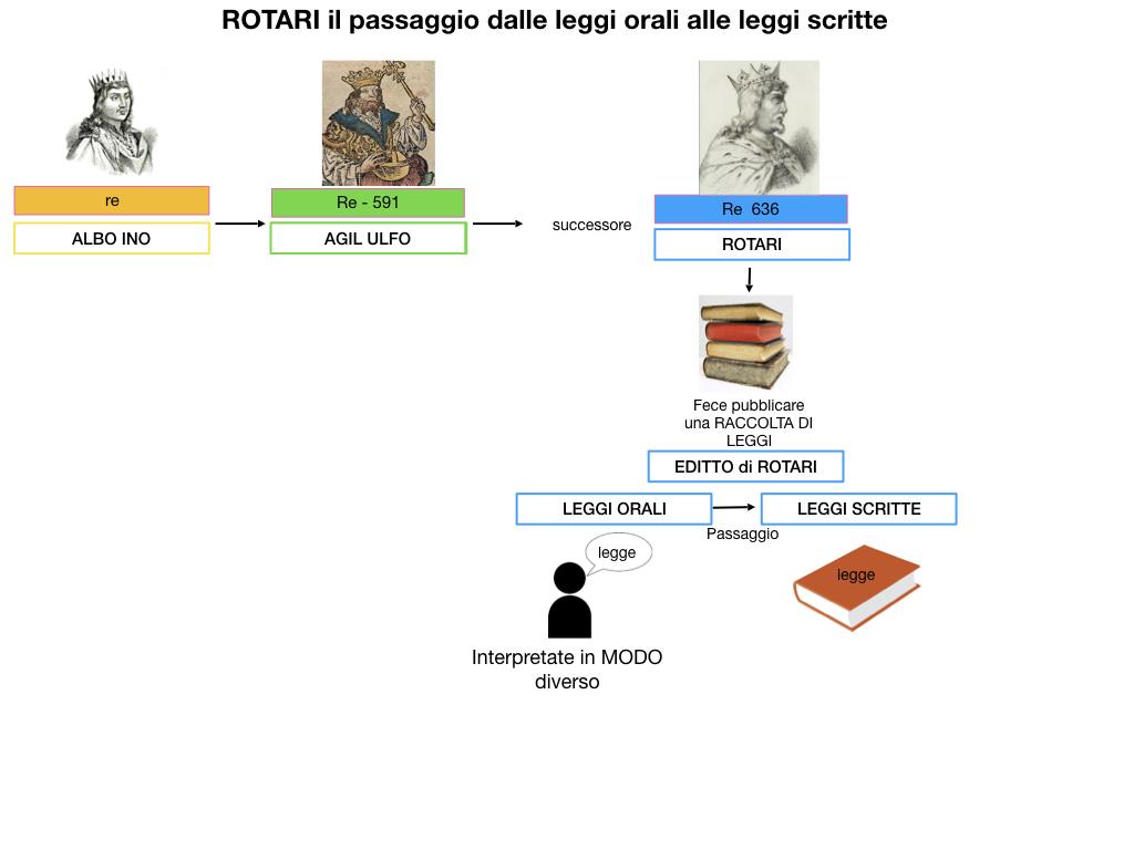 STORIA_IMPERO_ROMANO_D'ORIENTE_SIMULAZIONE.163