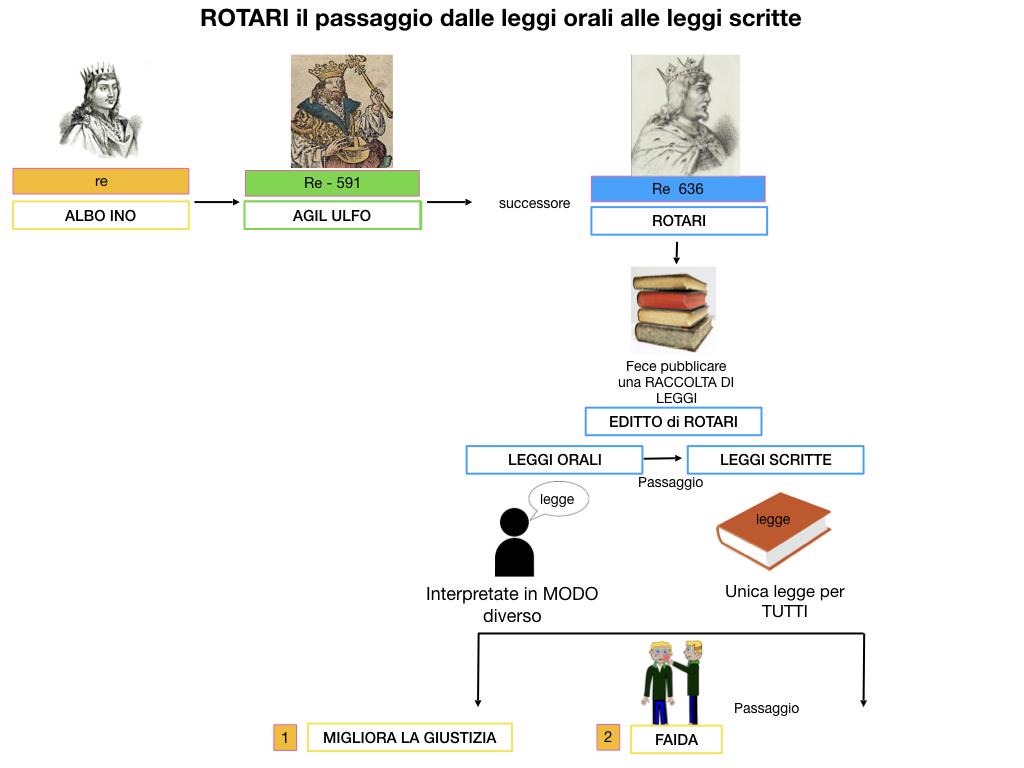 STORIA_IMPERO_ROMANO_D'ORIENTE_SIMULAZIONE.166