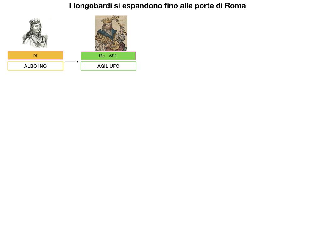 STORIA_IMPERO_ROMANO_D'ORIENTE_SIMULAZIONE.170
