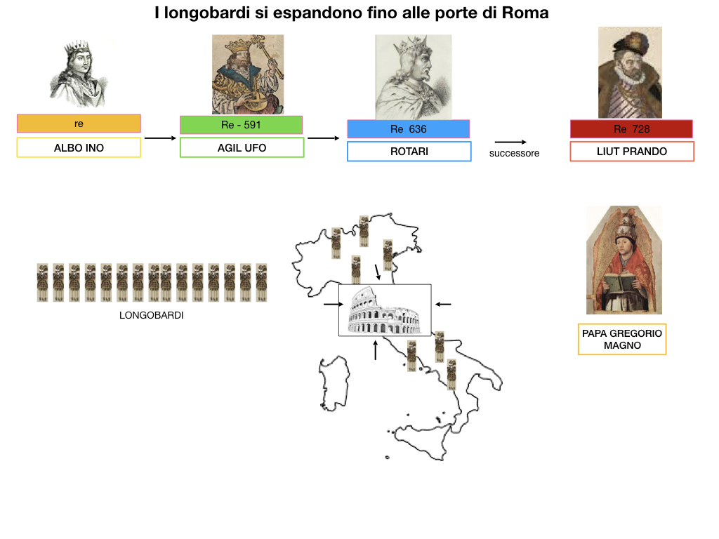STORIA_IMPERO_ROMANO_D'ORIENTE_SIMULAZIONE.176