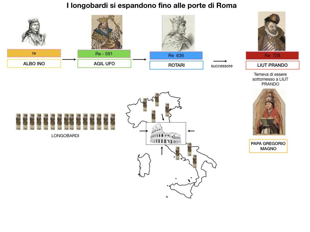 STORIA_IMPERO_ROMANO_D'ORIENTE_SIMULAZIONE.177