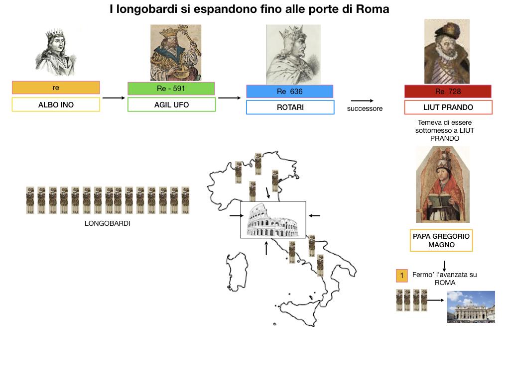 STORIA_IMPERO_ROMANO_D'ORIENTE_SIMULAZIONE.179