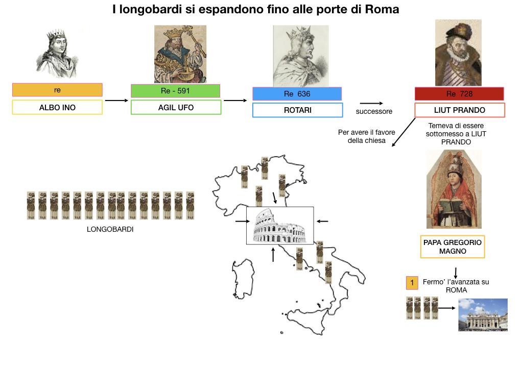 STORIA_IMPERO_ROMANO_D'ORIENTE_SIMULAZIONE.180