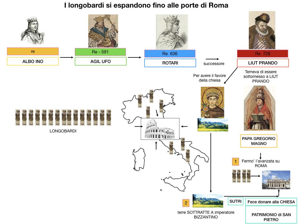 STORIA_IMPERO_ROMANO_D'ORIENTE_SIMULAZIONE.184