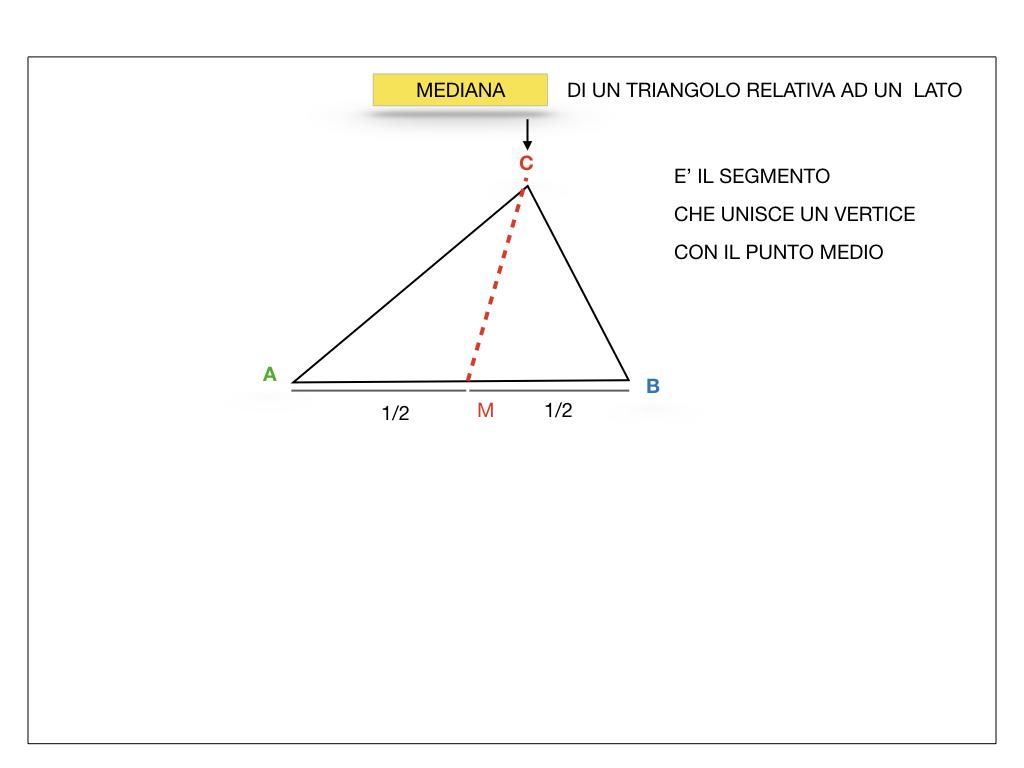 TRIANGOLO_3_PUNTI_NOTEVOLI_SIMULAZIONE.017