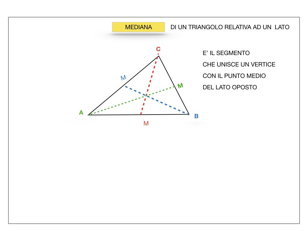 TRIANGOLO_3_PUNTI_NOTEVOLI_SIMULAZIONE.021