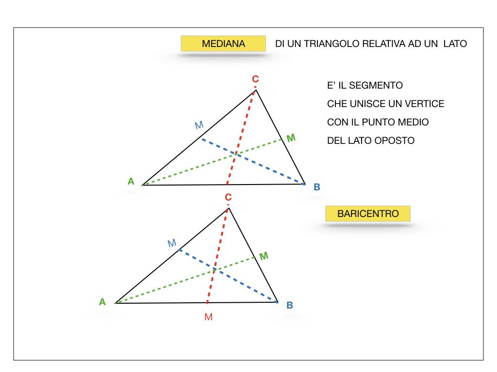 TRIANGOLO_3_PUNTI_NOTEVOLI_SIMULAZIONE.022