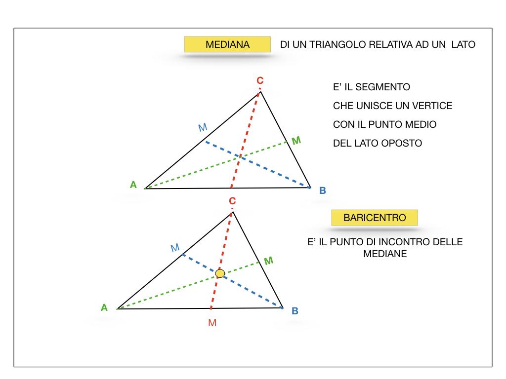 TRIANGOLO_3_PUNTI_NOTEVOLI_SIMULAZIONE.023