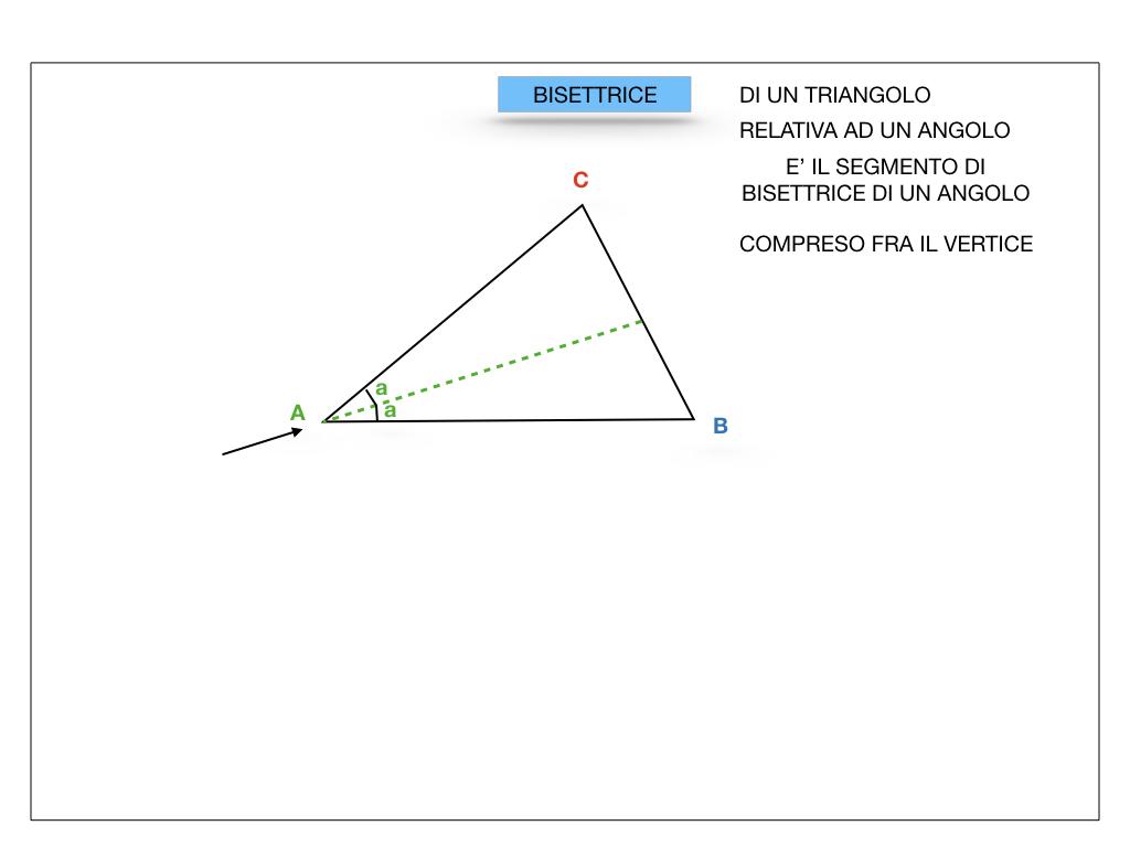 TRIANGOLO_3_PUNTI_NOTEVOLI_SIMULAZIONE.029