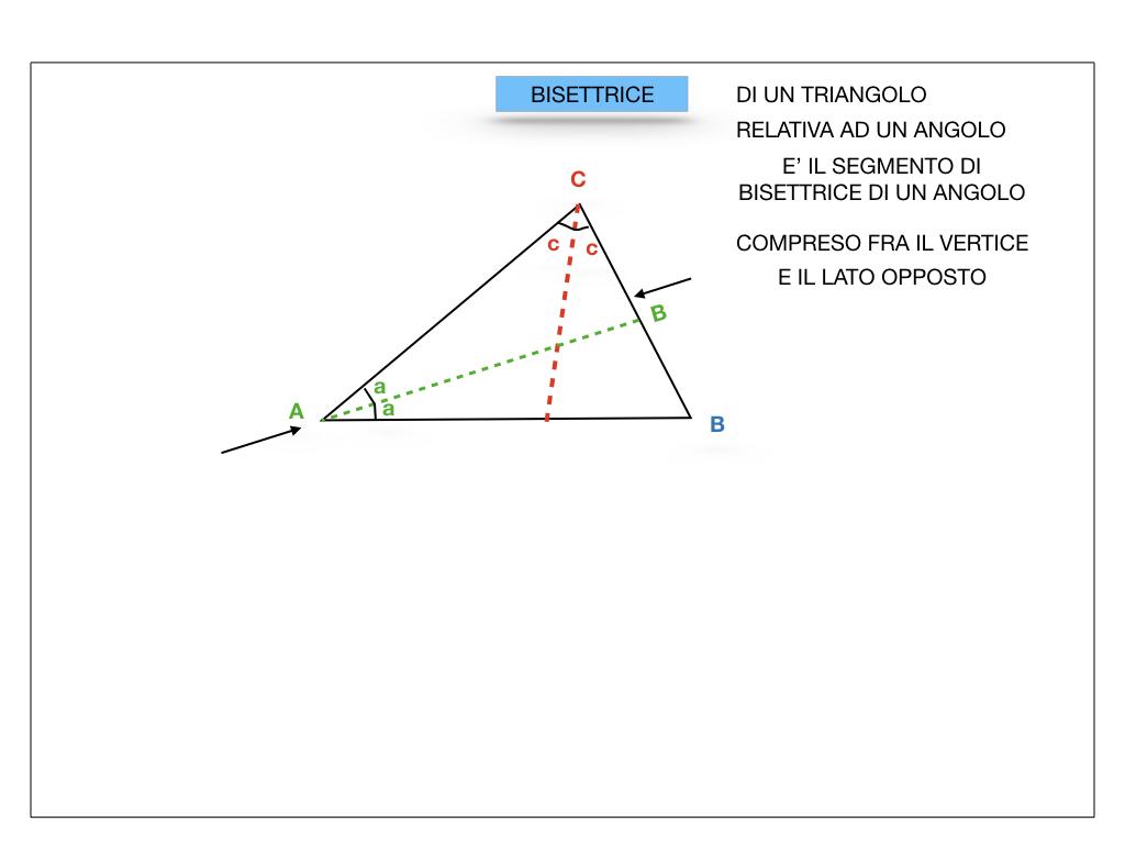 TRIANGOLO_3_PUNTI_NOTEVOLI_SIMULAZIONE.031
