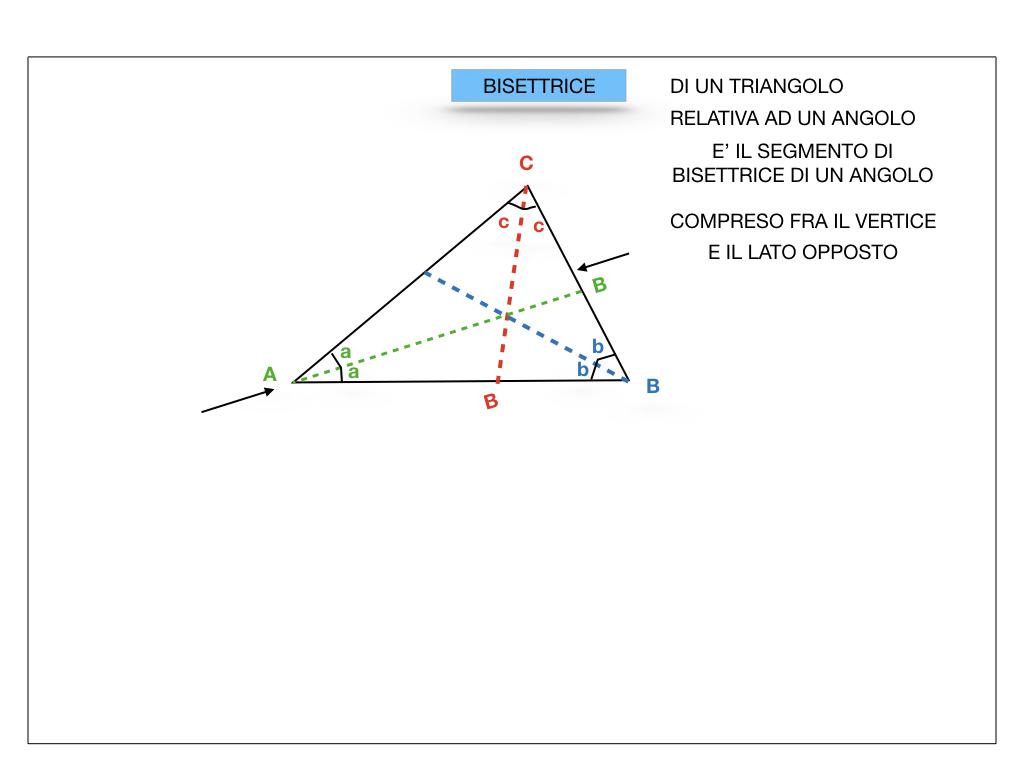 TRIANGOLO_3_PUNTI_NOTEVOLI_SIMULAZIONE.033