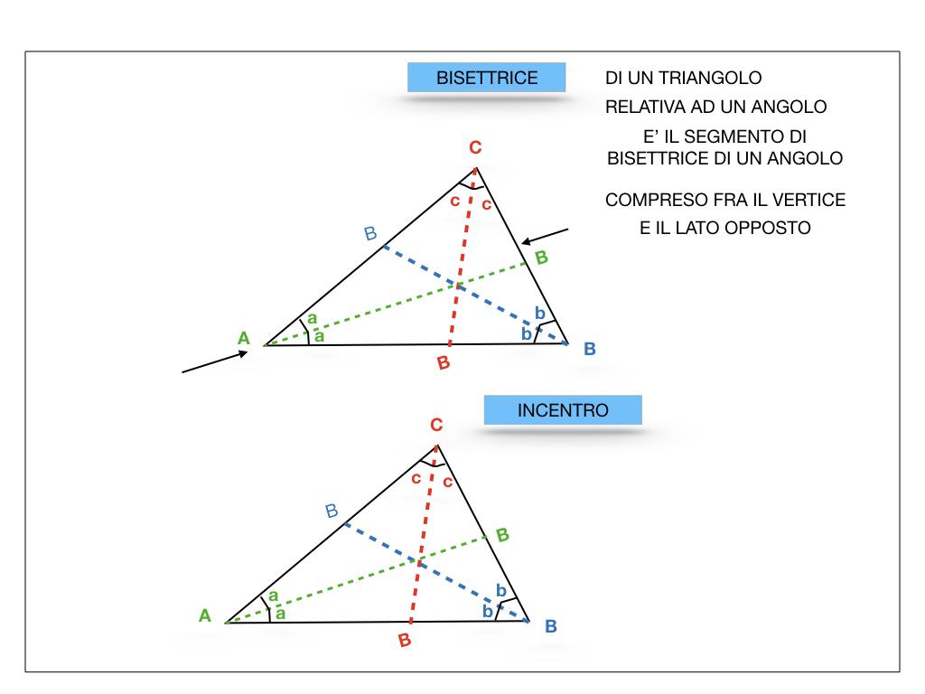 TRIANGOLO_3_PUNTI_NOTEVOLI_SIMULAZIONE.035