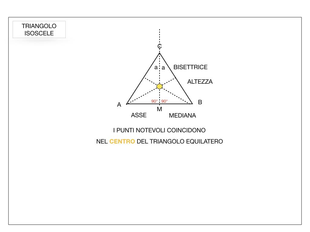 TRIANGOLO_3_PUNTI_NOTEVOLI_SIMULAZIONE.073