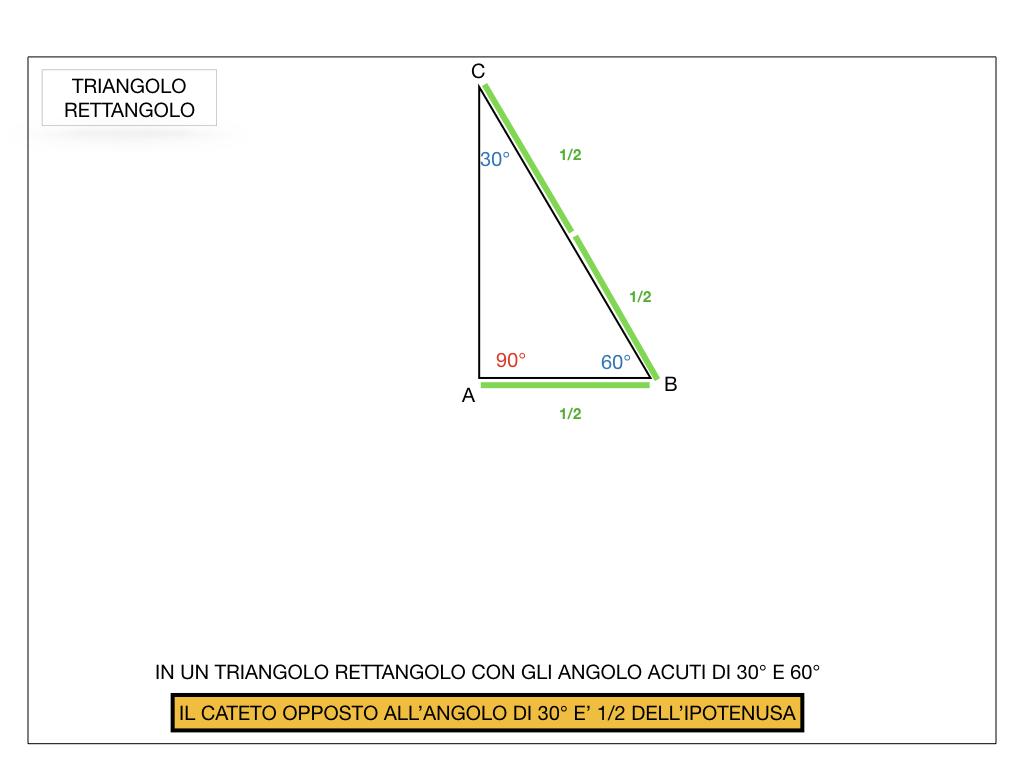 TRIANGOLO_3_PUNTI_NOTEVOLI_SIMULAZIONE.103