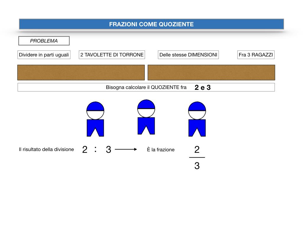 frazioni2_quoziente_complementari_improprie_simulazione.010