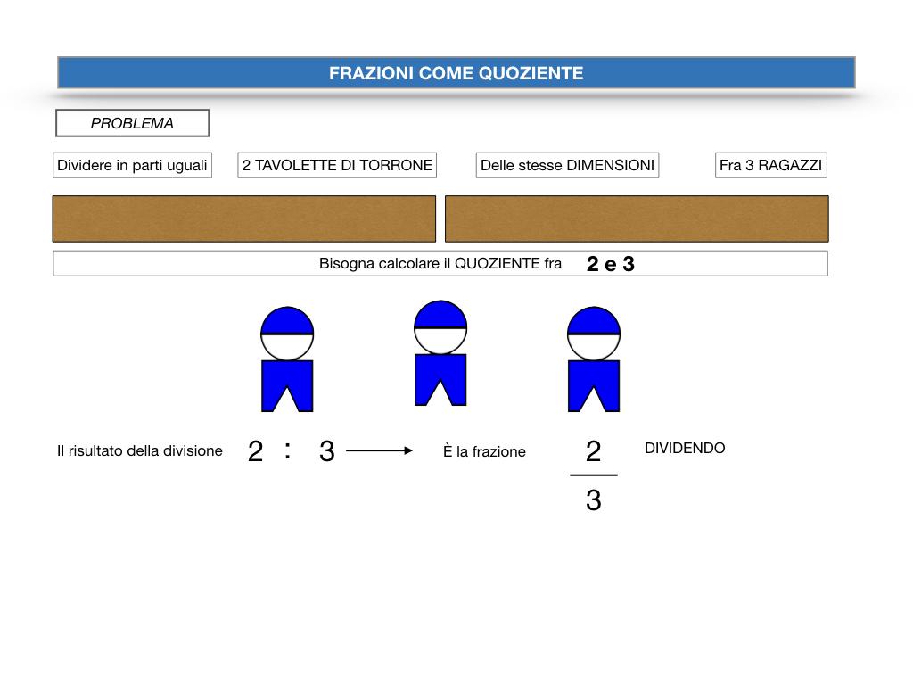 frazioni2_quoziente_complementari_improprie_simulazione.011