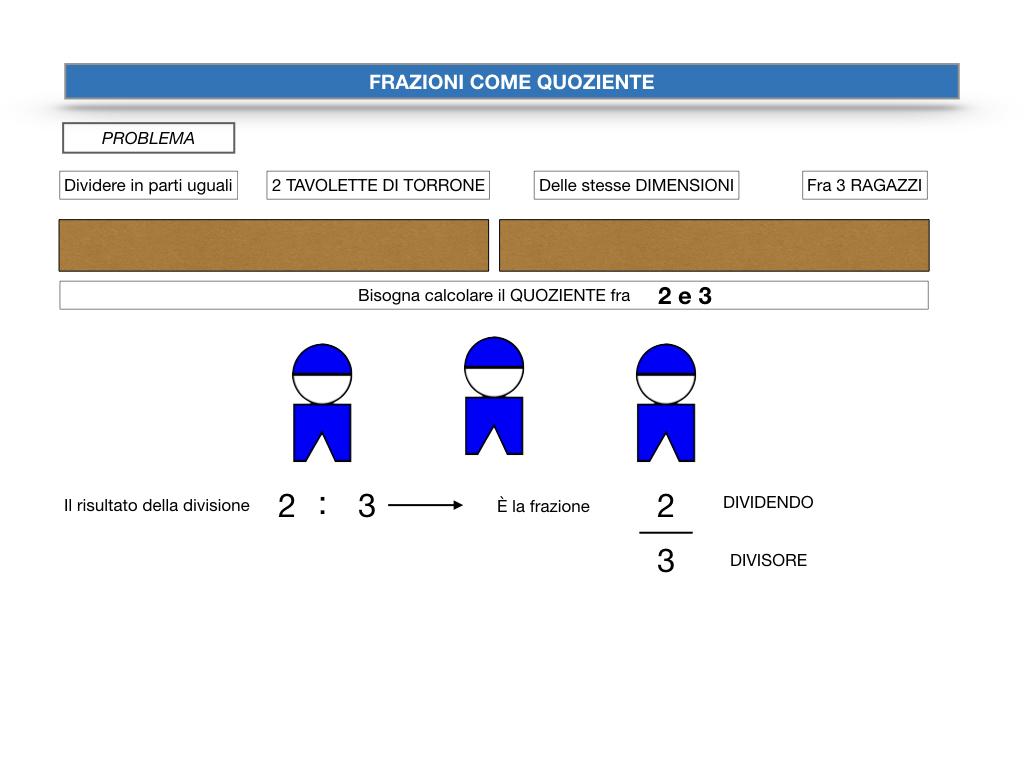 frazioni2_quoziente_complementari_improprie_simulazione.012