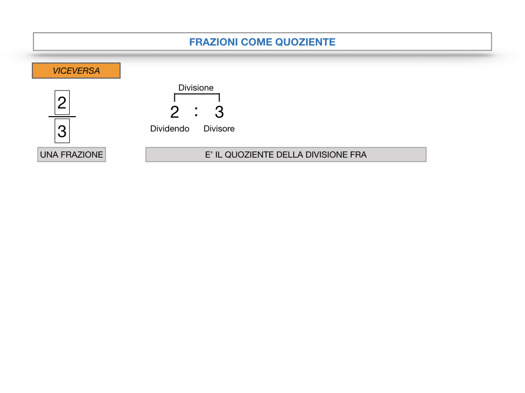 frazioni2_quoziente_complementari_improprie_simulazione.020