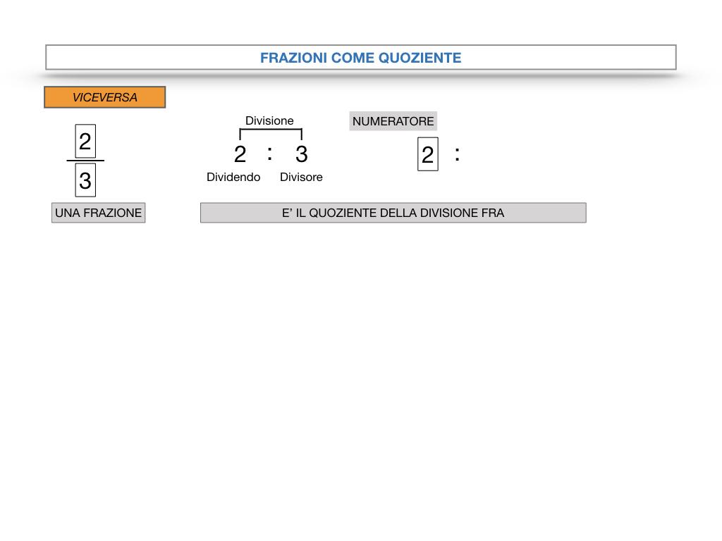frazioni2_quoziente_complementari_improprie_simulazione.021