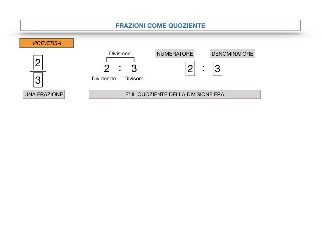 frazioni2_quoziente_complementari_improprie_simulazione.022