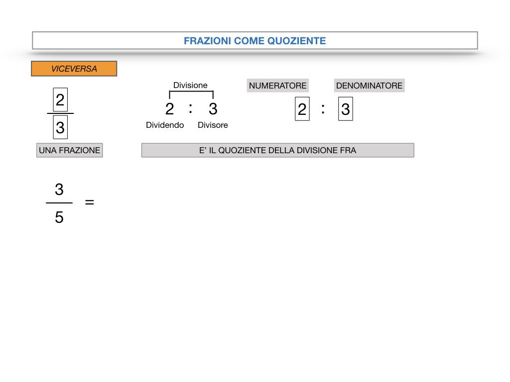 frazioni2_quoziente_complementari_improprie_simulazione.023