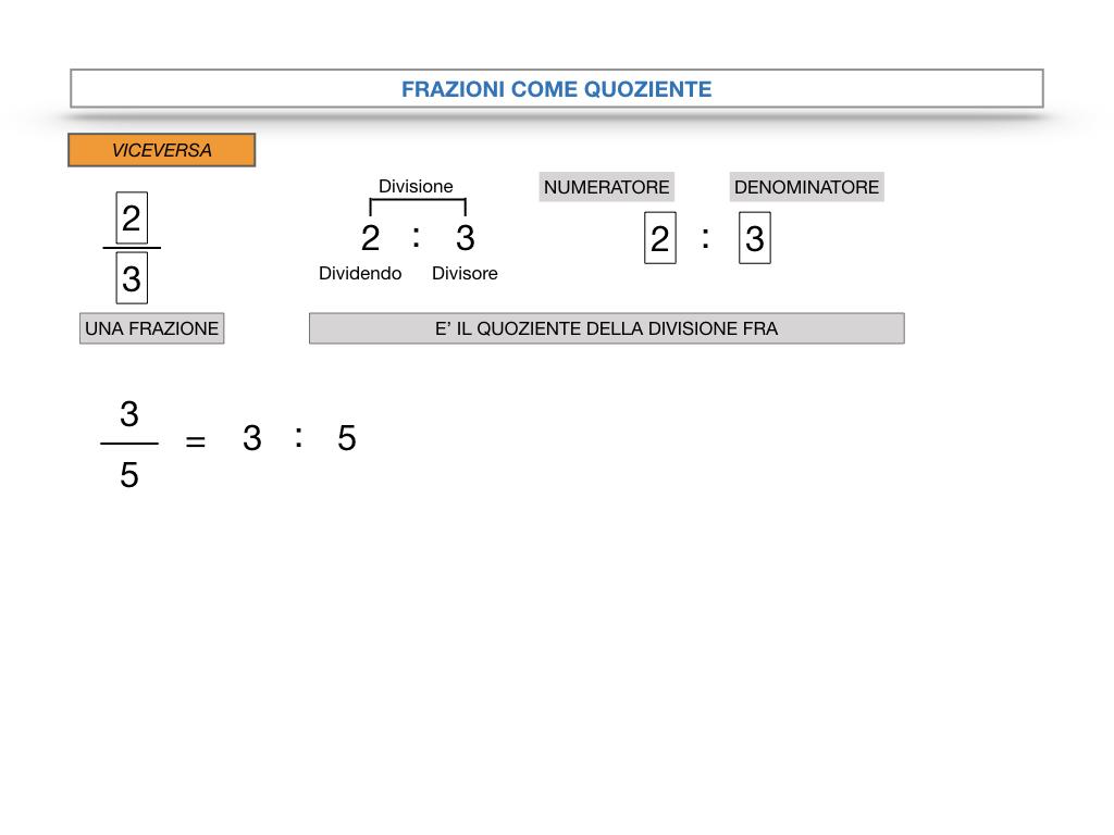 frazioni2_quoziente_complementari_improprie_simulazione.024