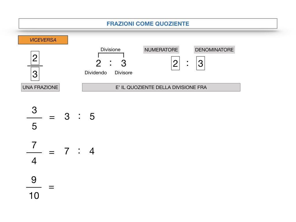 frazioni2_quoziente_complementari_improprie_simulazione.027