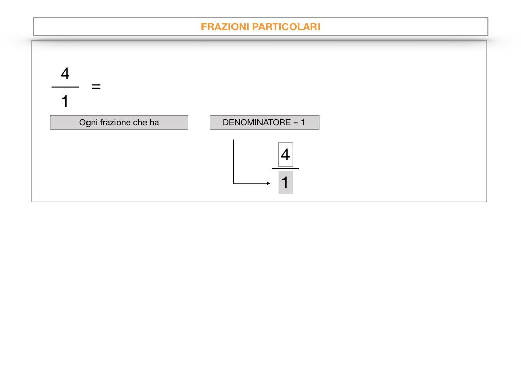 frazioni2_quoziente_complementari_improprie_simulazione.032