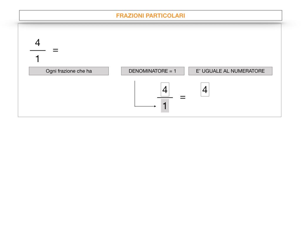 frazioni2_quoziente_complementari_improprie_simulazione.033