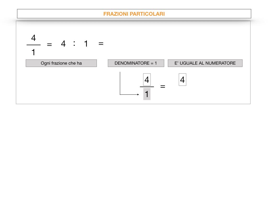 frazioni2_quoziente_complementari_improprie_simulazione.034