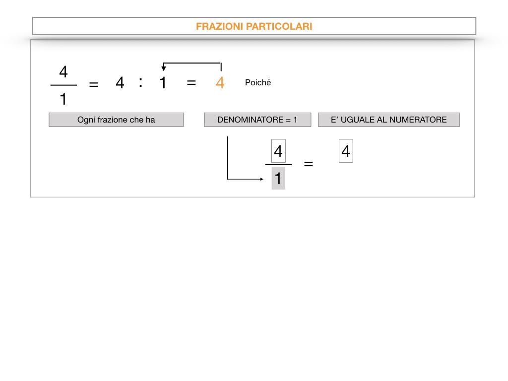 frazioni2_quoziente_complementari_improprie_simulazione.035