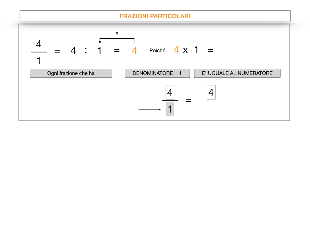 frazioni2_quoziente_complementari_improprie_simulazione.036