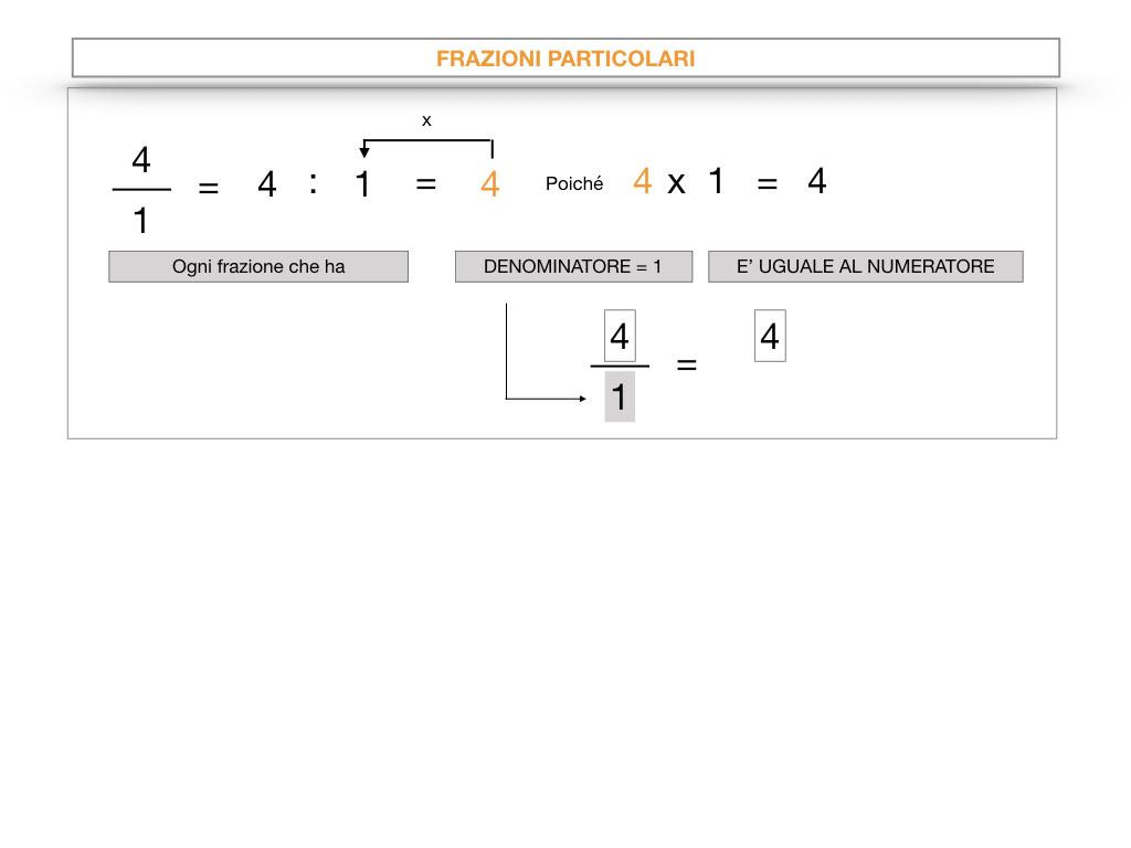 frazioni2_quoziente_complementari_improprie_simulazione.037